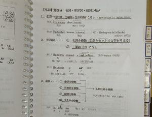 英文法ノート